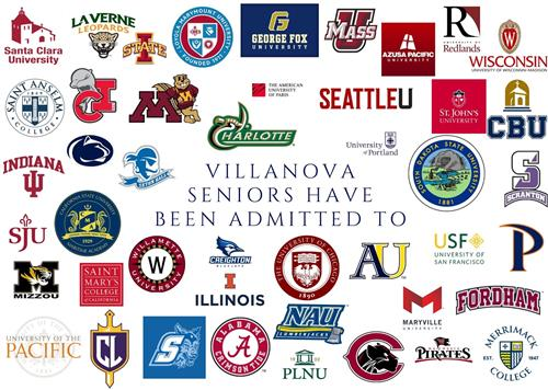 College decisions are beginning to come in! Here is a snapshot of the colleges our Class of 2020 hav