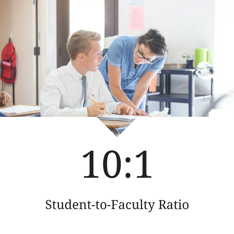 10:1 Student to Faculty Ratio